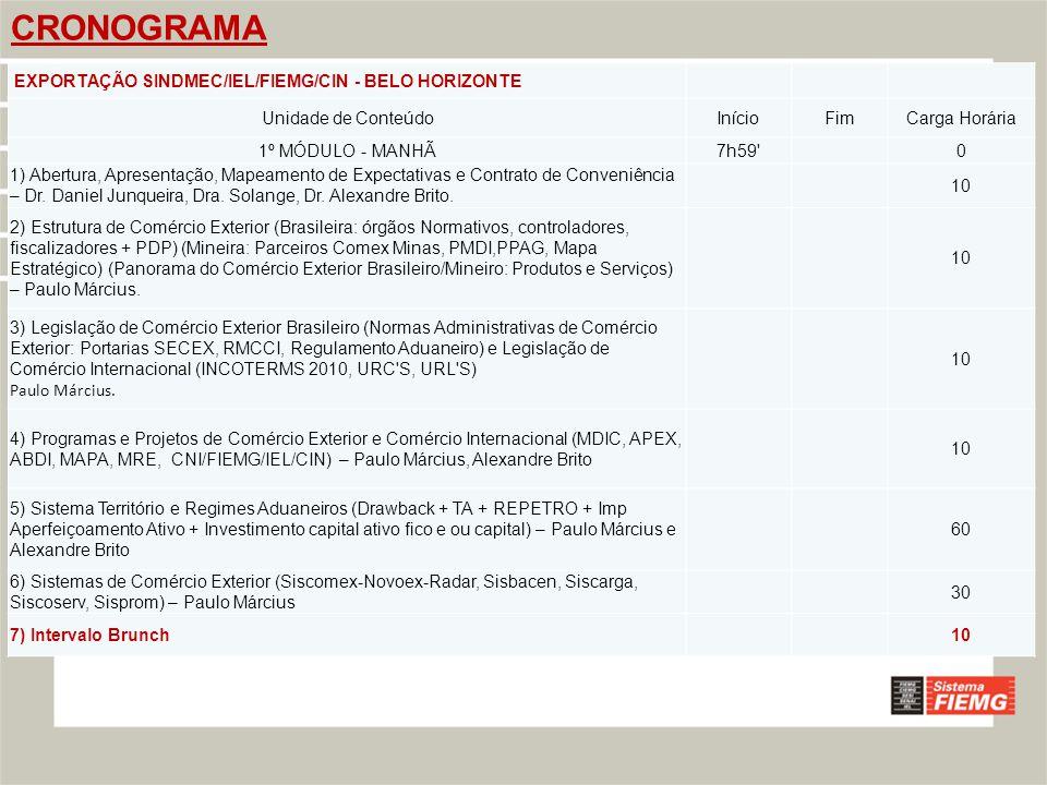 CRONOGRAMA EXPORTAÇÃO SINDMEC/IEL/FIEMG/CIN - BELO HORIZONTE