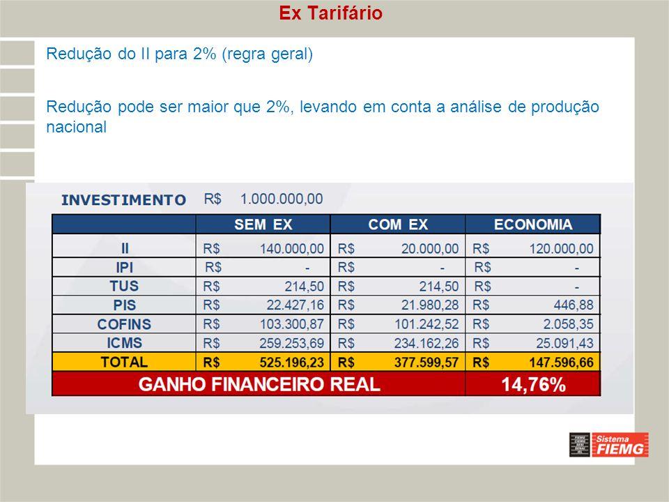 Ex Tarifário Redução do II para 2% (regra geral)
