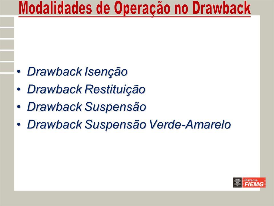 Modalidades de Operação no Drawback