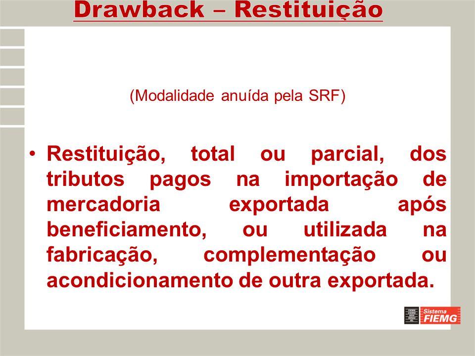 Drawback – Restituição