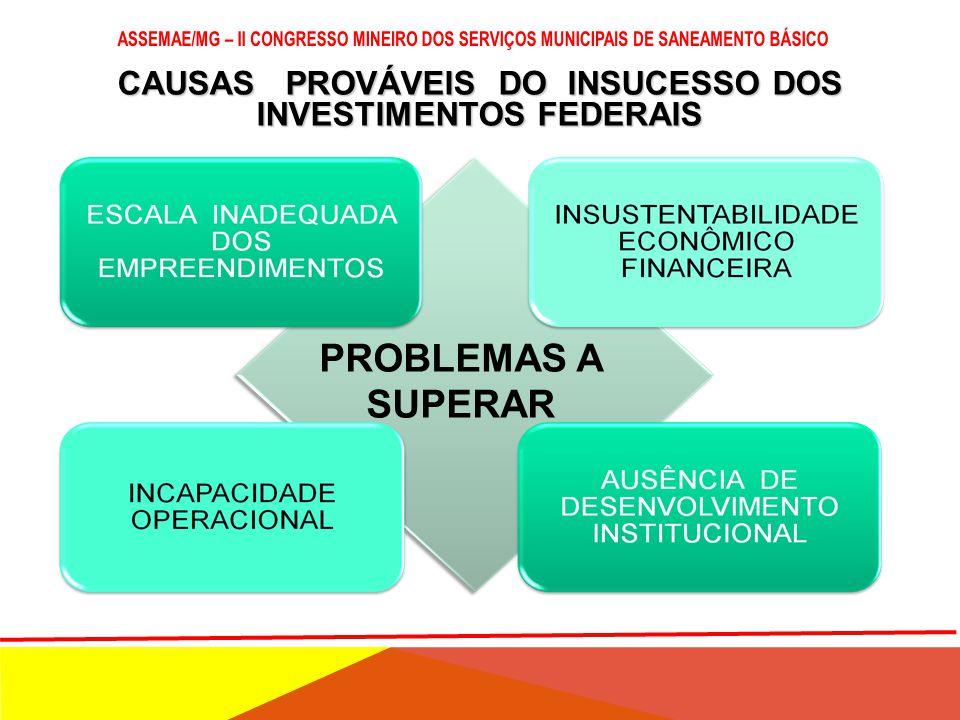 CAUSAS PROVÁVEIS DO INSUCESSO DOS INVESTIMENTOS FEDERAIS