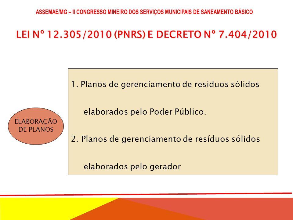 LEI Nº 12.305/2010 (PNRS) E DECRETO Nº 7.404/2010