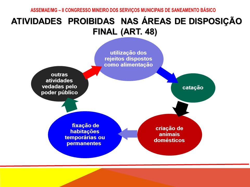 ATIVIDADES PROIBIDAS NAS ÁREAS DE DISPOSIÇÃO FINAL (ART. 48)