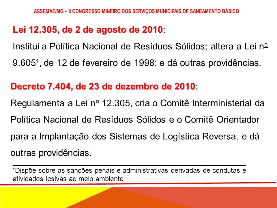 Decreto 7.404, de 23 de dezembro de 2010:
