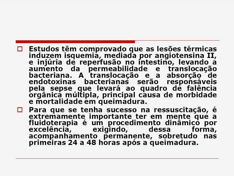 Estudos têm comprovado que as lesões térmicas induzem isquemia, mediada por angiotensina II, e injúria de reperfusão no intestino, levando a aumento da permeabilidade e translocação bacteriana. A translocação e a absorção de endotoxinas bacterianas serão responsáveis pela sepse que levará ao quadro de falência orgânica múltipla, principal causa de morbidade e mortalidade em queimadura.