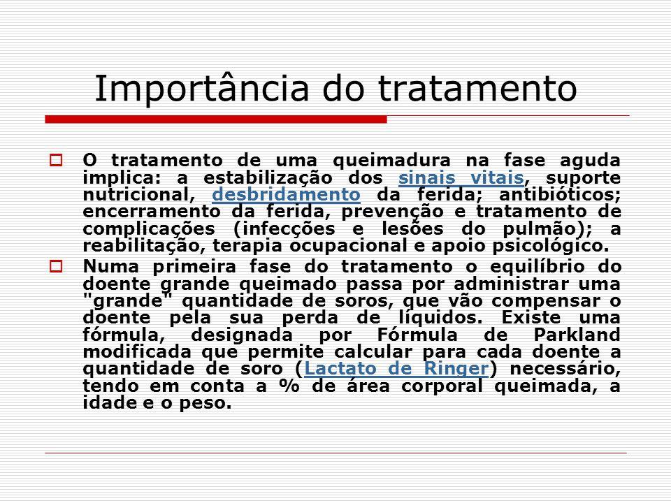 Importância do tratamento