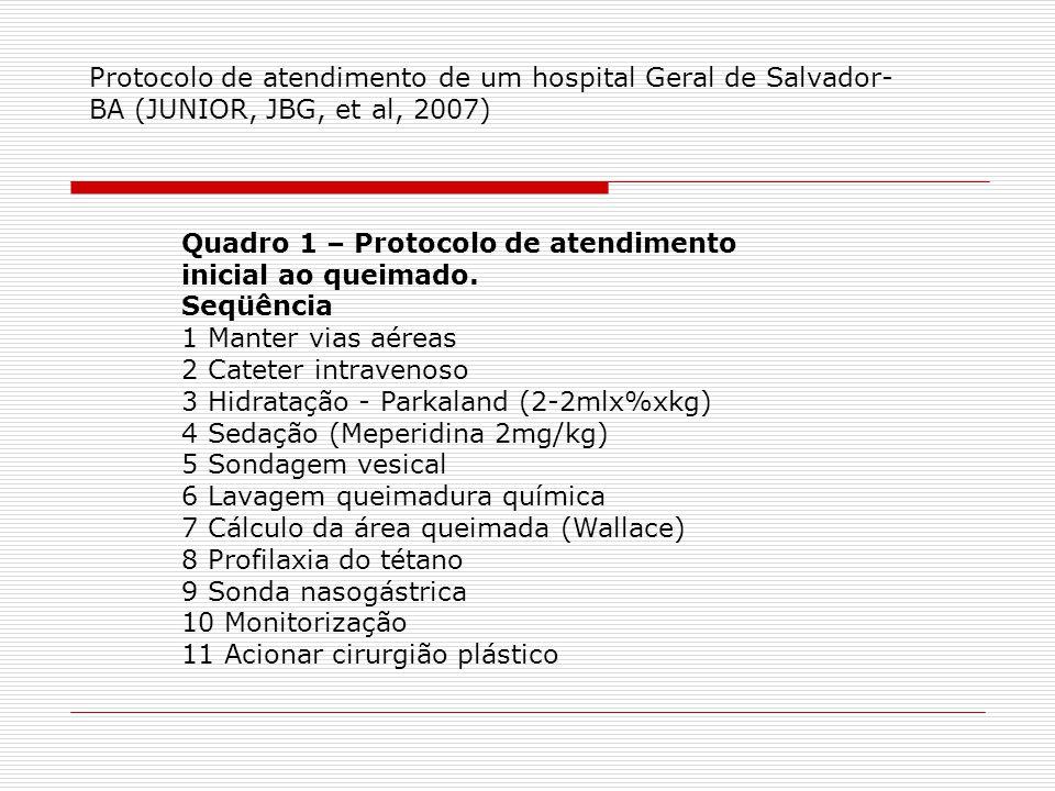 Protocolo de atendimento de um hospital Geral de Salvador-BA (JUNIOR, JBG, et al, 2007)