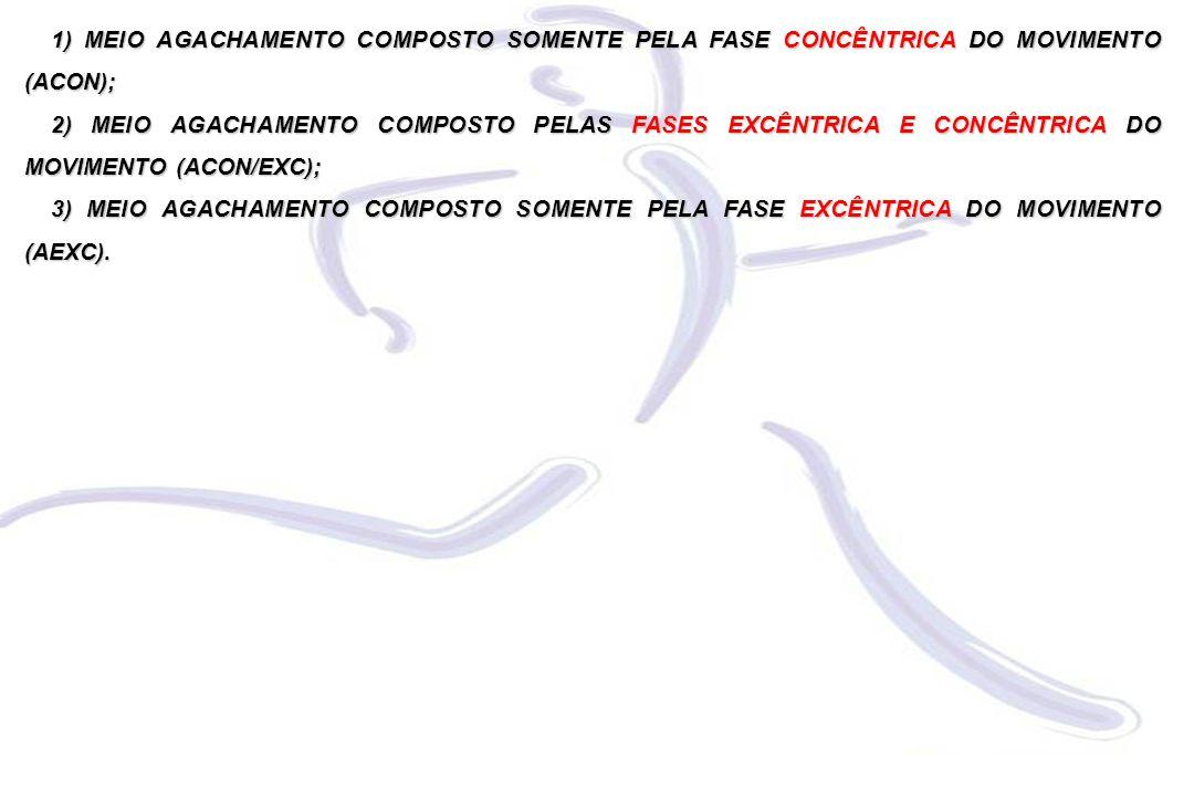 1) MEIO AGACHAMENTO COMPOSTO SOMENTE PELA FASE CONCÊNTRICA DO MOVIMENTO (ACON);