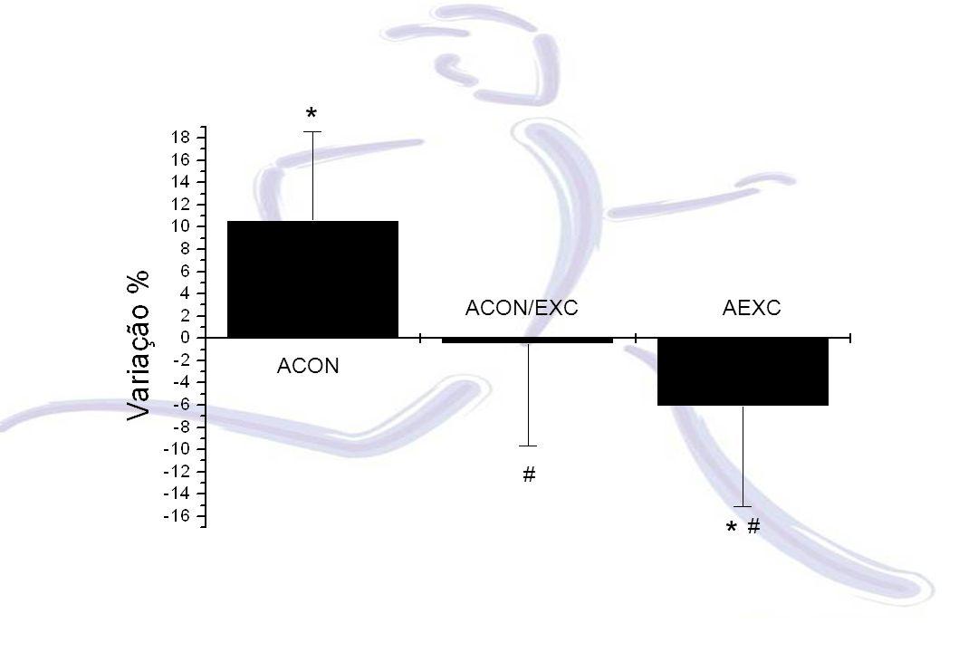 ACON/EXC AEXC # ACON *