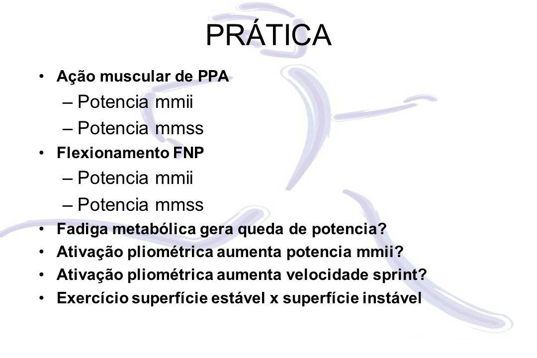 PRÁTICA Potencia mmii Potencia mmss Ação muscular de PPA