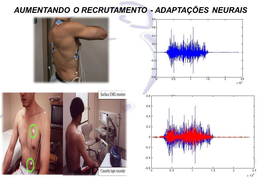 AUMENTANDO O RECRUTAMENTO - ADAPTAÇÕES NEURAIS