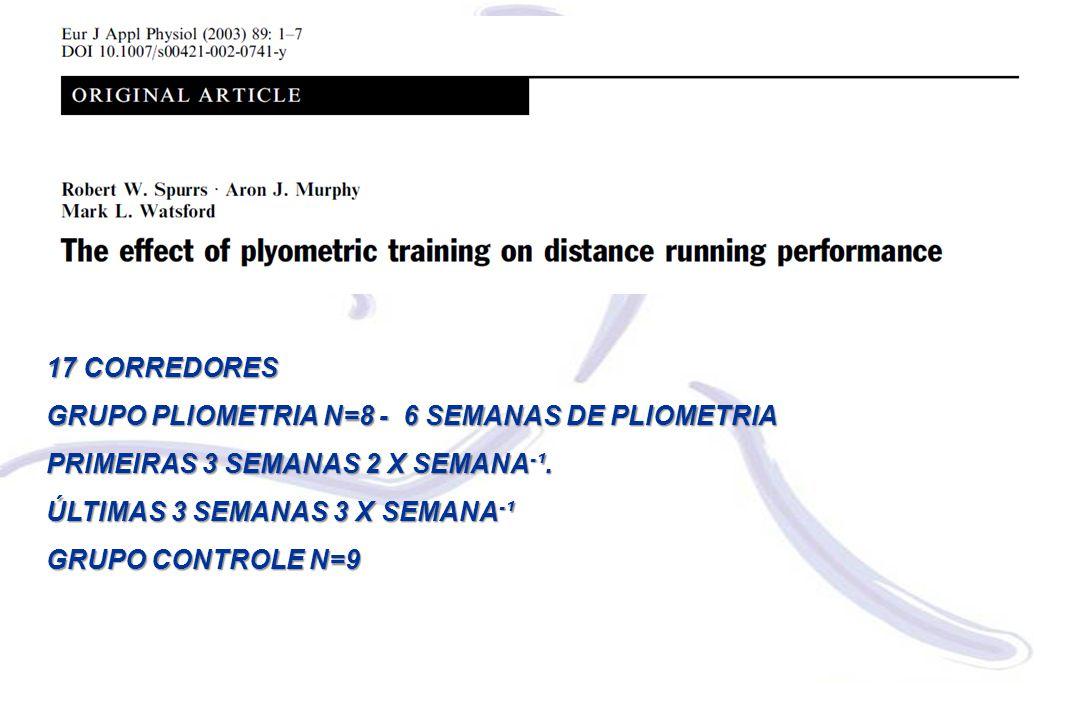17 CORREDORES GRUPO PLIOMETRIA N=8 - 6 SEMANAS DE PLIOMETRIA. PRIMEIRAS 3 SEMANAS 2 X SEMANA-¹. ÚLTIMAS 3 SEMANAS 3 X SEMANA-¹.