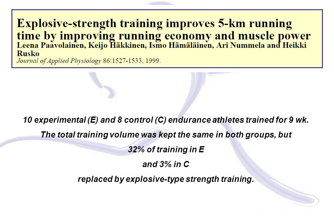 The total training volume was kept the same in both groups, but