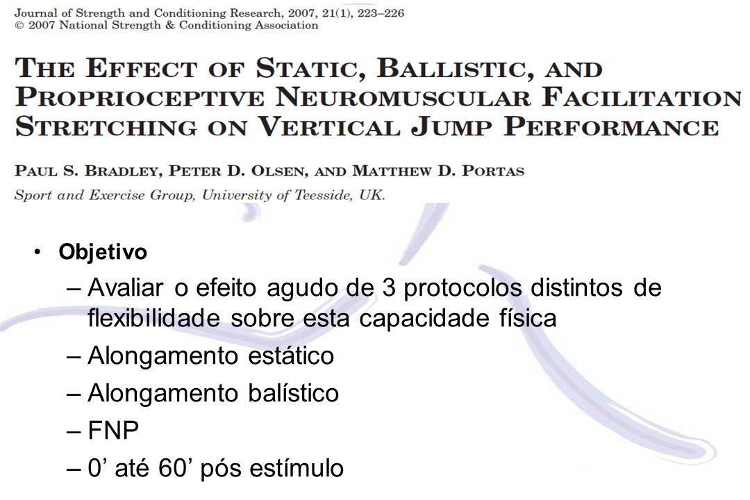 Alongamento balístico FNP 0' até 60' pós estímulo