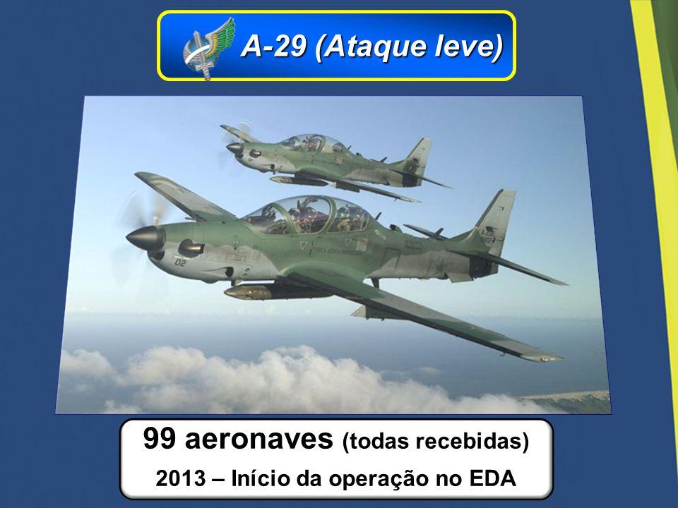 99 aeronaves (todas recebidas) 2013 – Início da operação no EDA