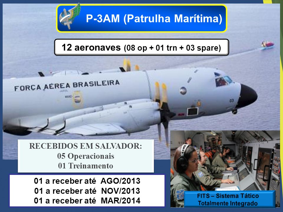 P-3AM (Patrulha Marítima)