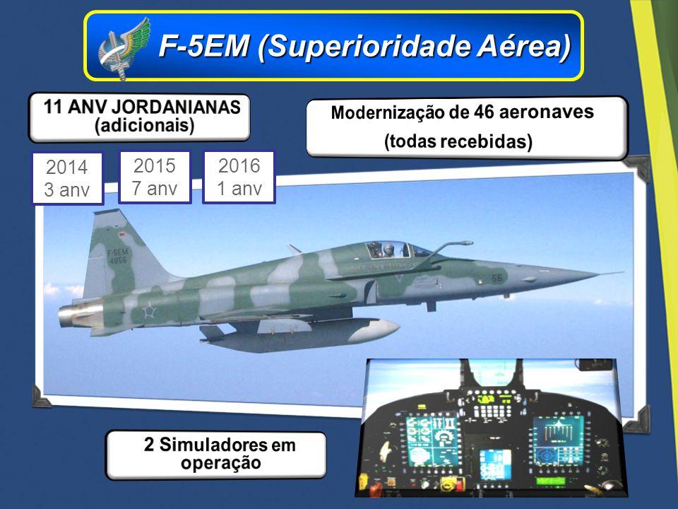 F-5EM (Superioridade Aérea)