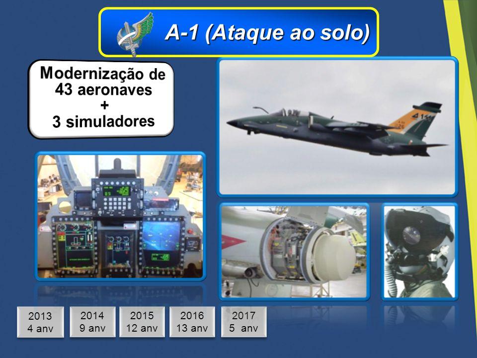 Modernização de 43 aeronaves + 3 simuladores
