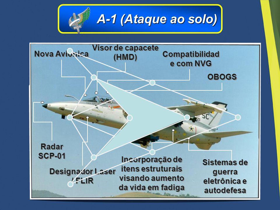 A-1 (Ataque ao solo) Visor de capacete (HMD) Nova Aviônica