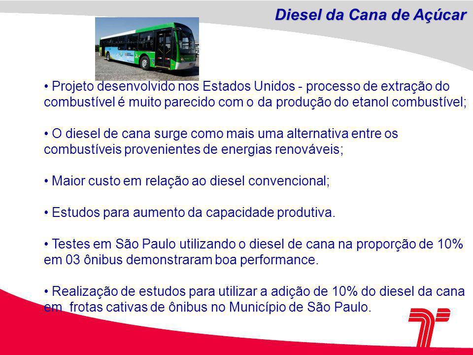 Diesel da Cana de Açúcar