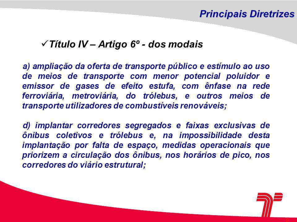 Principais Diretrizes Título IV – Artigo 6º - dos modais