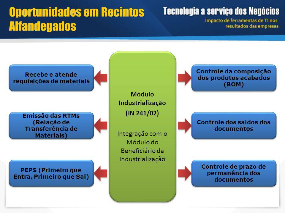 Módulo Industrialização Recebe e atende requisições de materiais