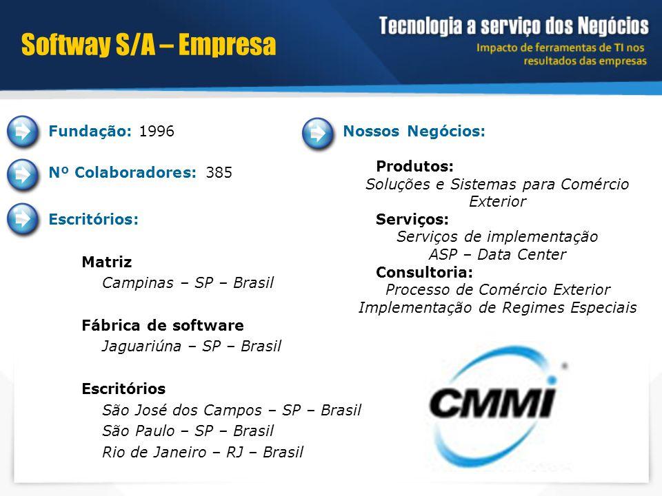 Softway S/A – Empresa Nossos Negócios: Fundação: 1996 Produtos: