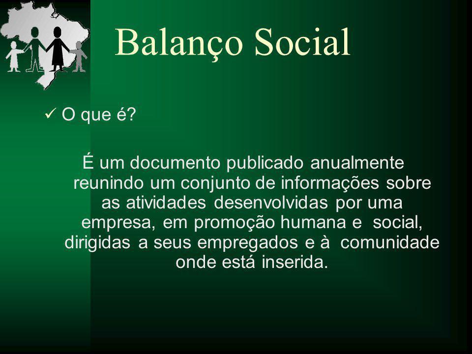Balanço Social O que é