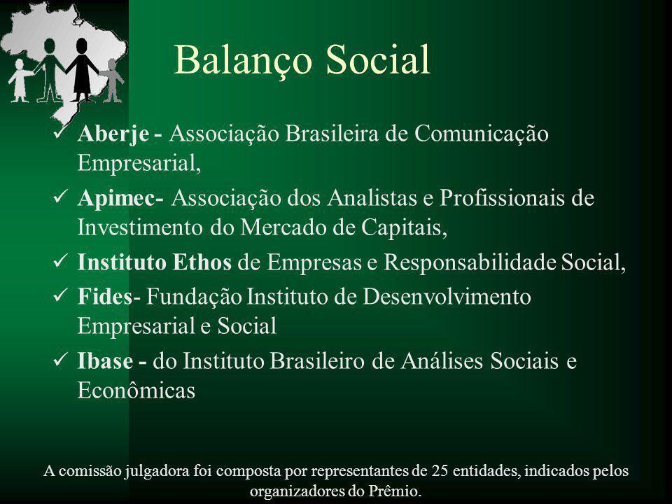 Balanço Social Aberje - Associação Brasileira de Comunicação Empresarial,