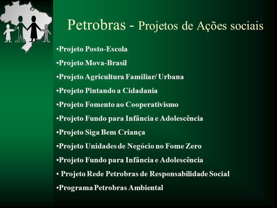 Petrobras - Projetos de Ações sociais