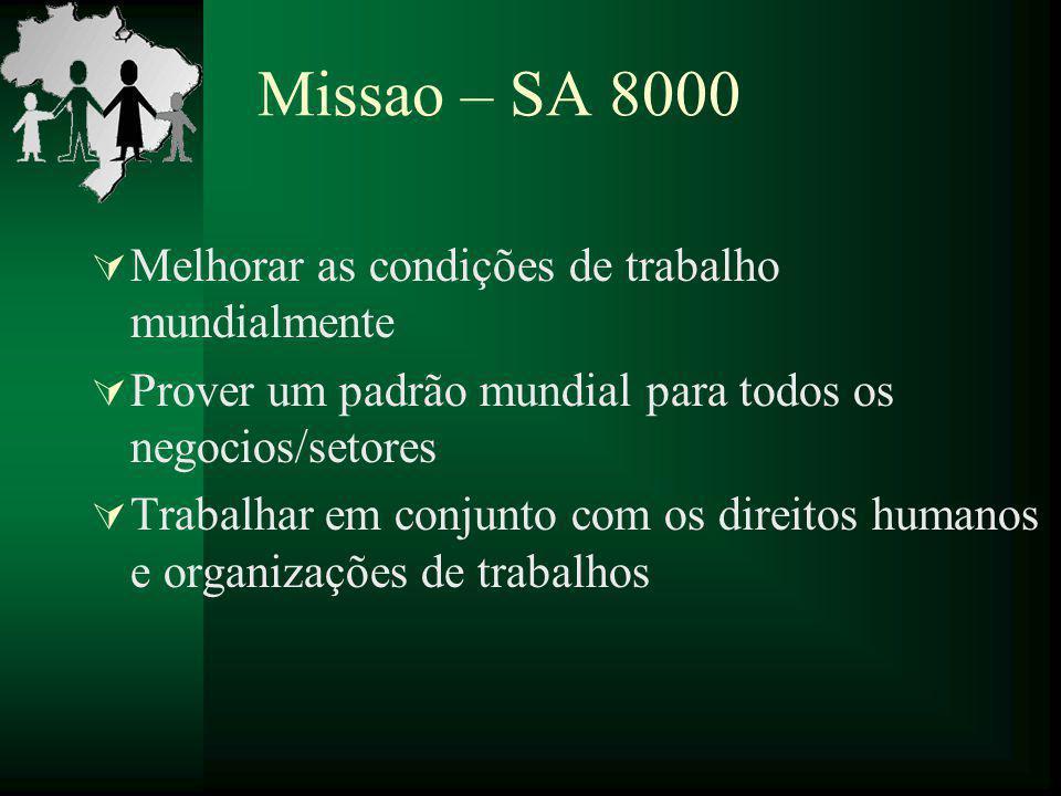 Missao – SA 8000 Melhorar as condições de trabalho mundialmente