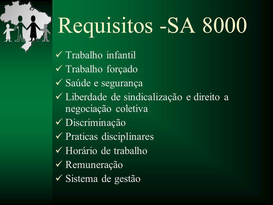 Requisitos -SA 8000 Trabalho infantil Trabalho forçado