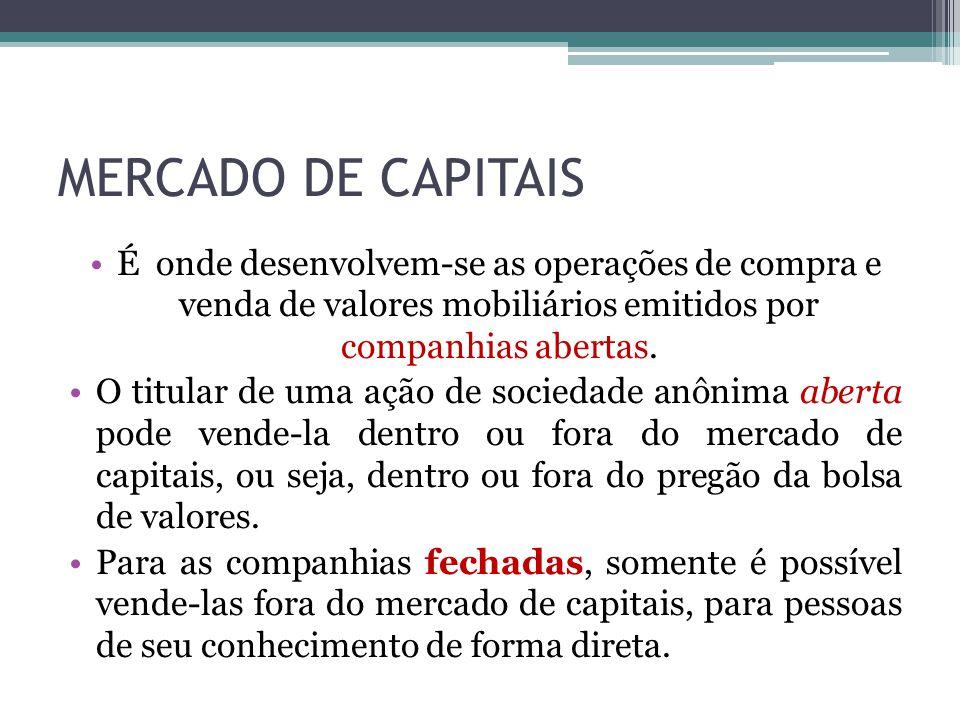 MERCADO DE CAPITAIS É onde desenvolvem-se as operações de compra e venda de valores mobiliários emitidos por companhias abertas.