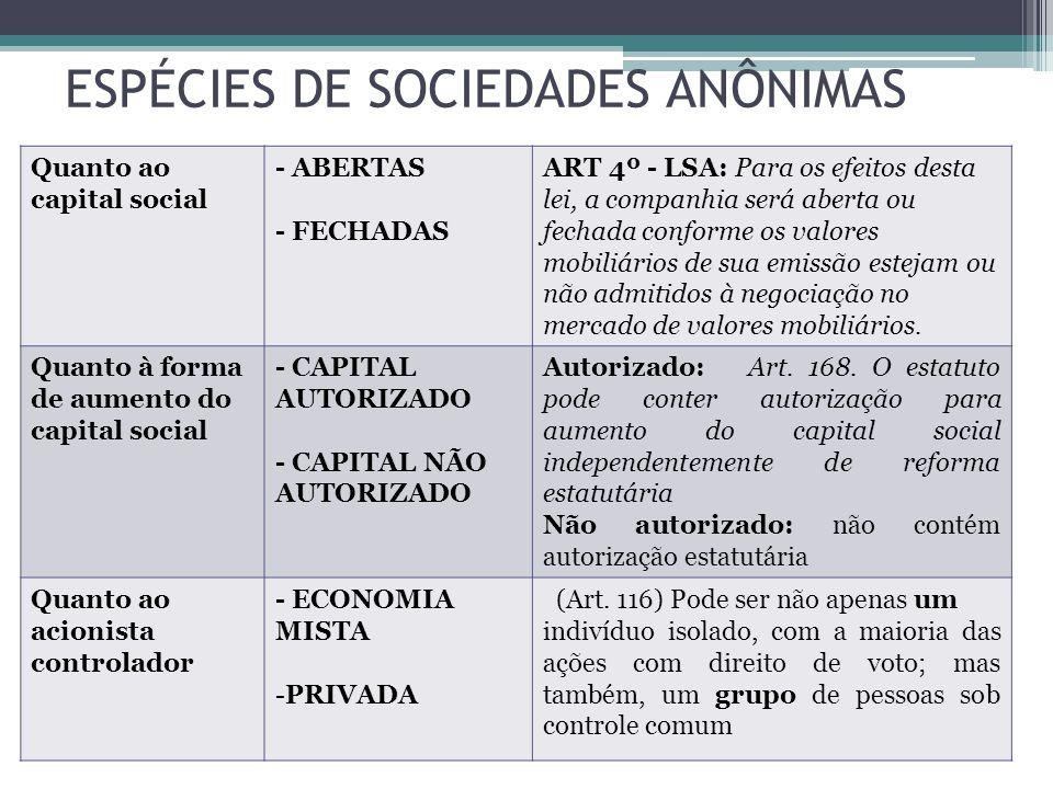 ESPÉCIES DE SOCIEDADES ANÔNIMAS