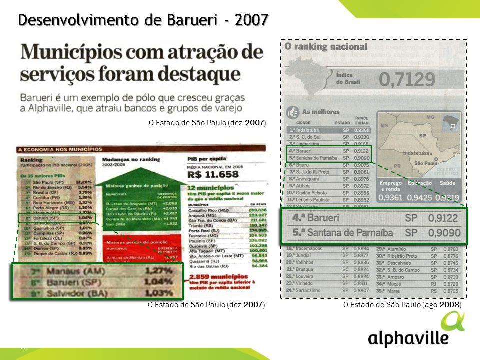 Desenvolvimento de Barueri - 2007