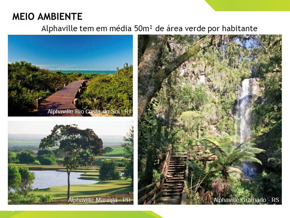 MEIO AMBIENTE Alphaville tem em média 50m² de área verde por habitante