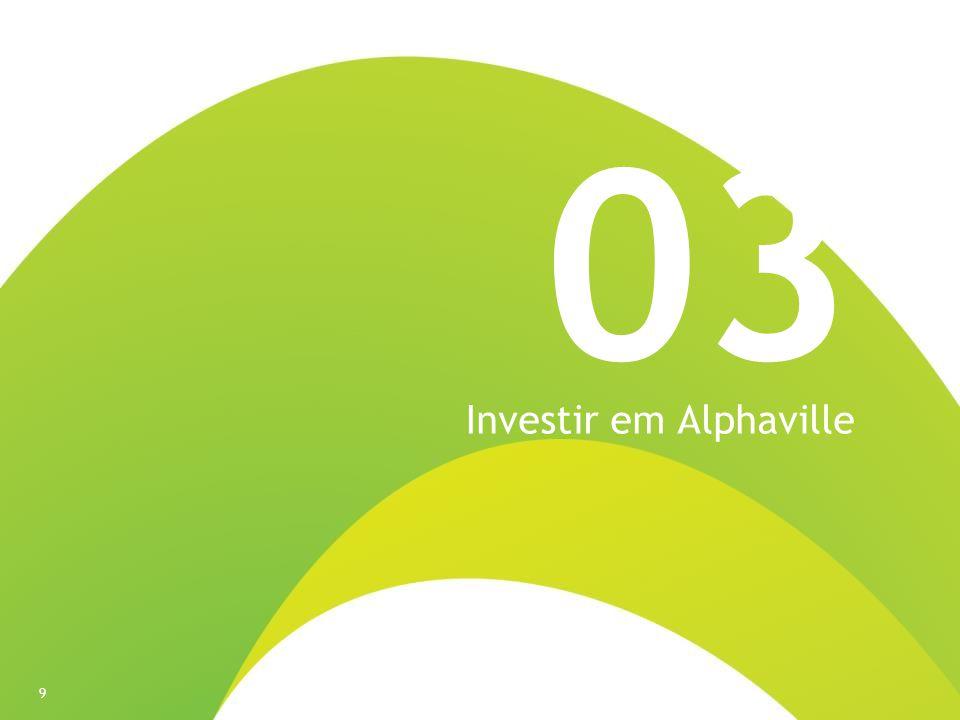 03 Investir em Alphaville