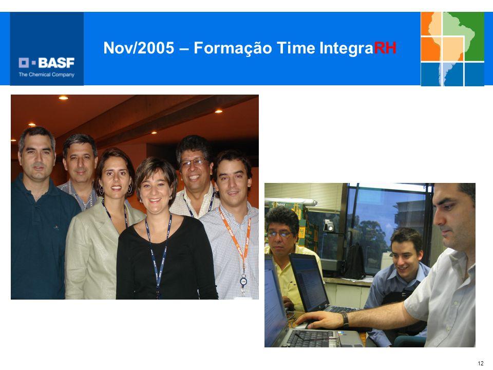 Nov/2005 – Formação Time IntegraRH
