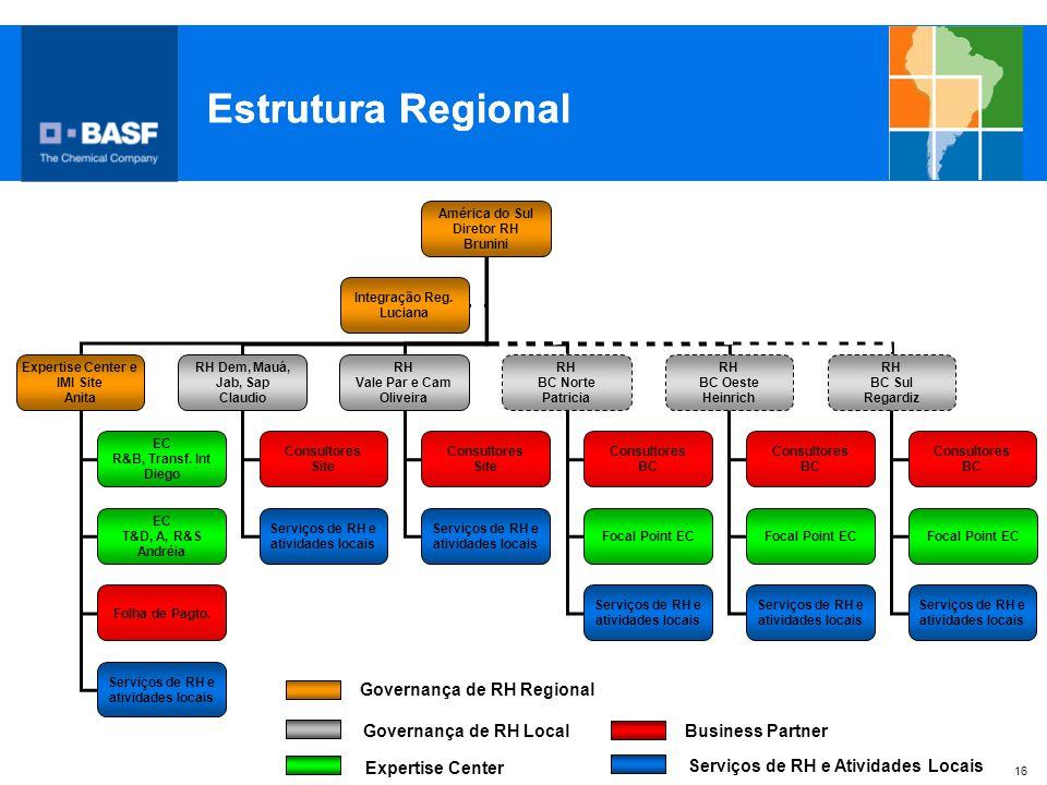 Expertise Center e IMI Site Serviços de RH e atividades locais