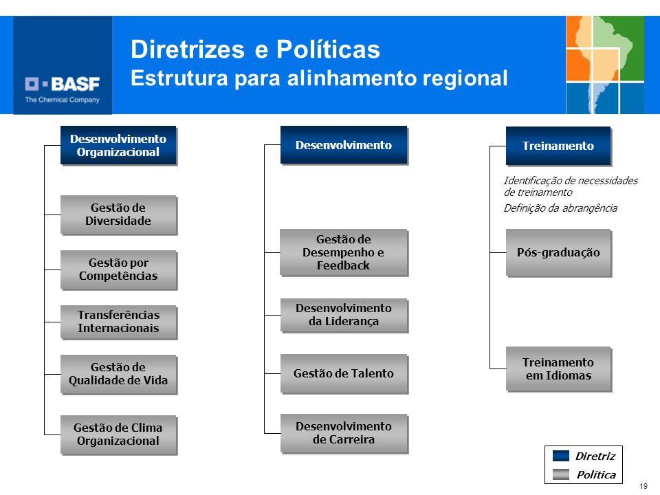 Diretrizes e Políticas Estrutura para alinhamento regional