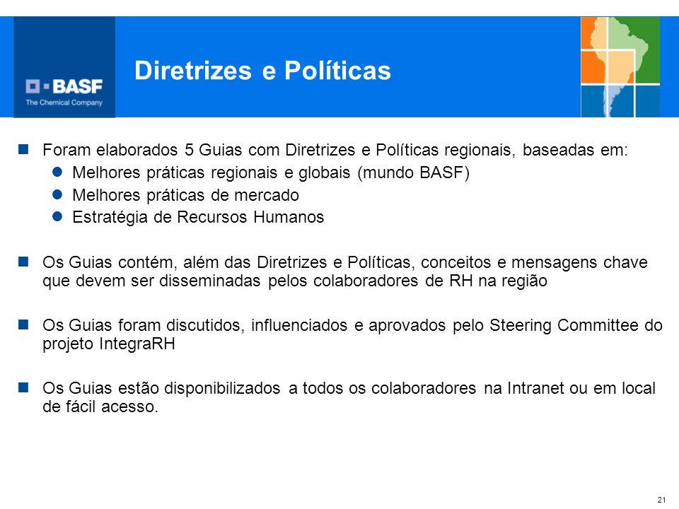 Diretrizes e Políticas