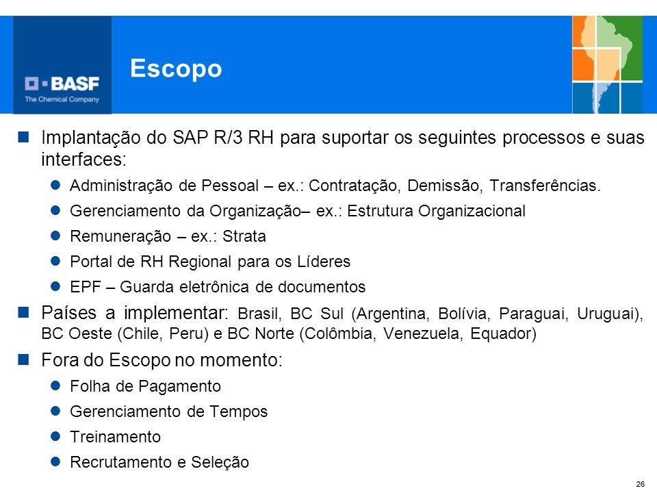 Escopo Implantação do SAP R/3 RH para suportar os seguintes processos e suas interfaces: