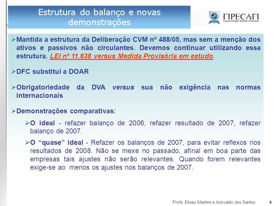 Estrutura do balanço e novas demonstrações