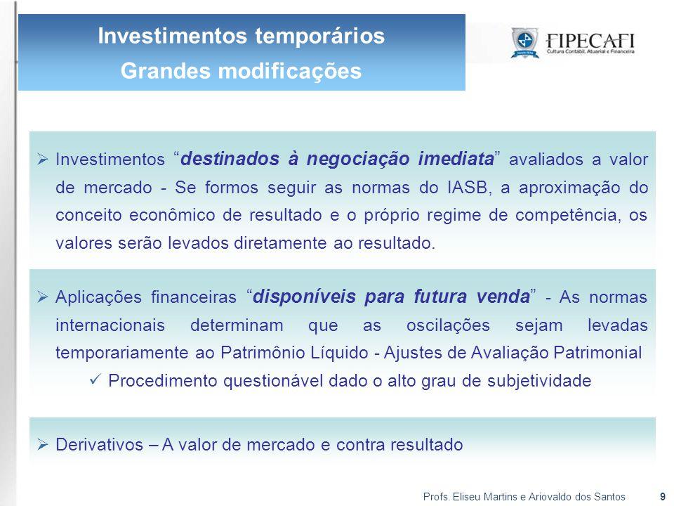 Investimentos temporários