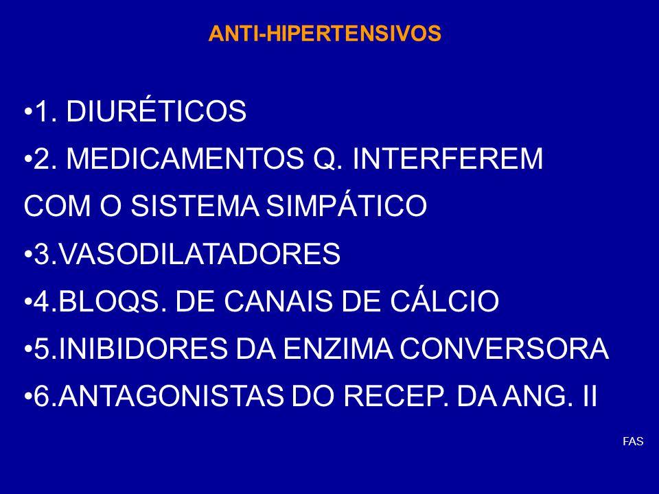 2. MEDICAMENTOS Q. INTERFEREM COM O SISTEMA SIMPÁTICO