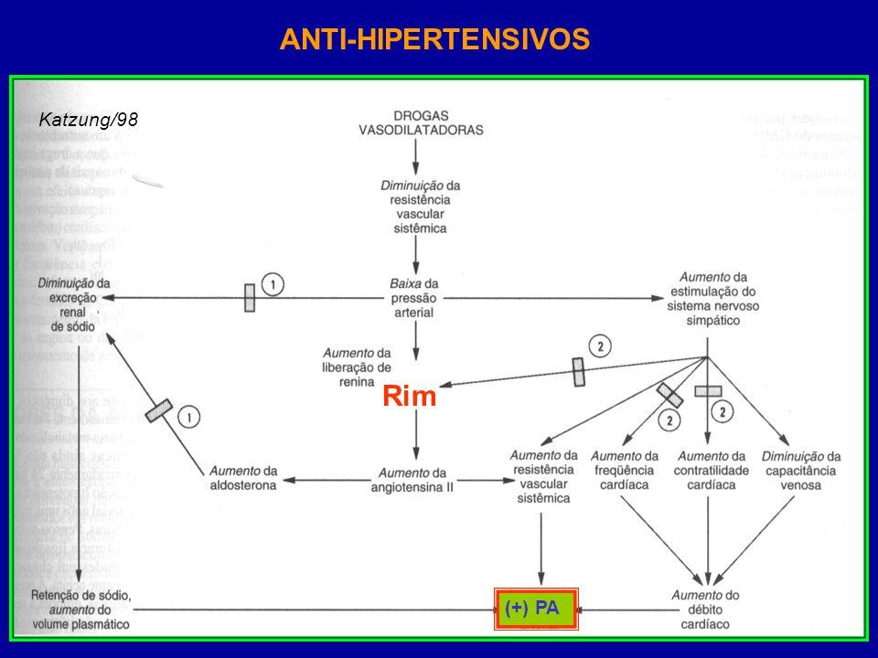 ANTI-HIPERTENSIVOS Katzung/98 Rim (+) PA