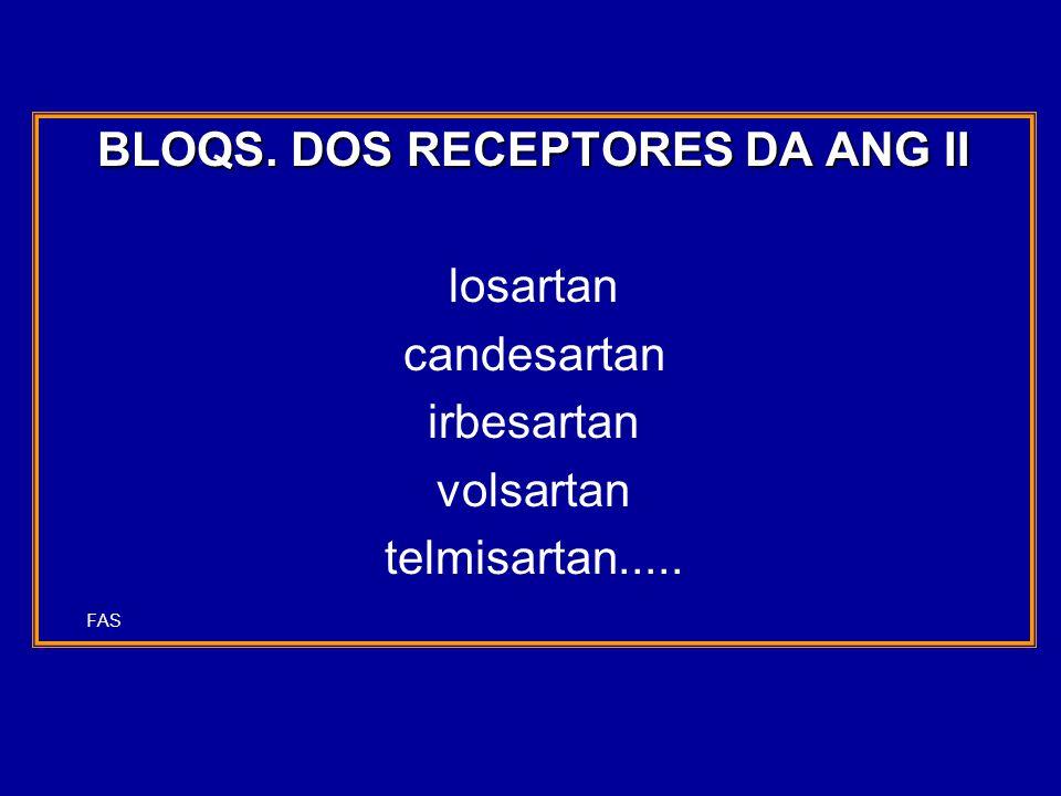 BLOQS. DOS RECEPTORES DA ANG II