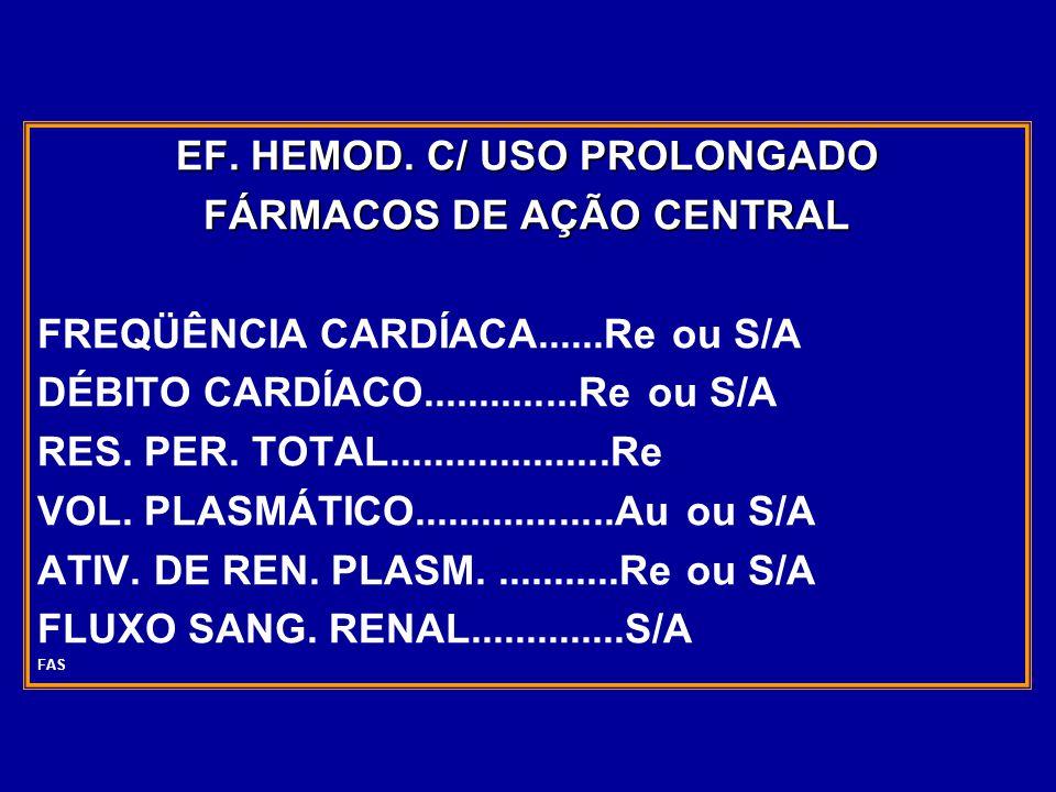 EF. HEMOD. C/ USO PROLONGADO FÁRMACOS DE AÇÃO CENTRAL