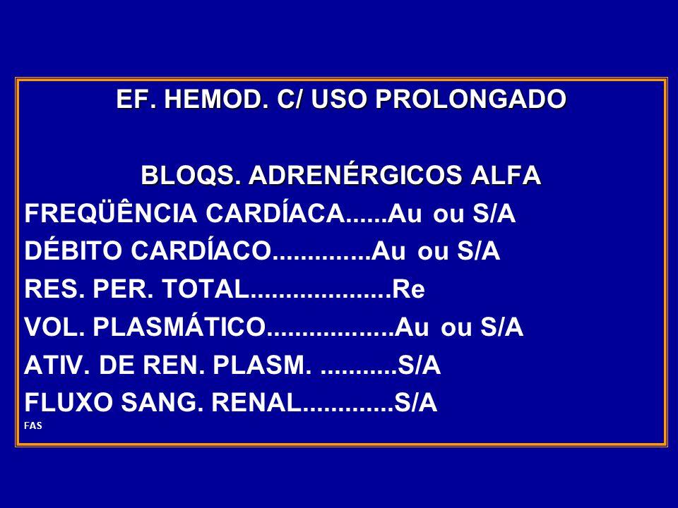 EF. HEMOD. C/ USO PROLONGADO BLOQS. ADRENÉRGICOS ALFA