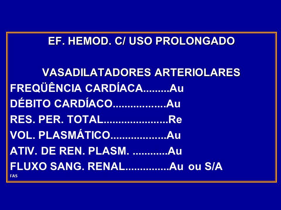EF. HEMOD. C/ USO PROLONGADO VASADILATADORES ARTERIOLARES
